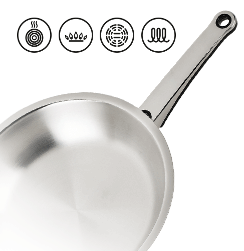 poele inox compatible induction